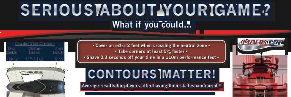 Contours Matter